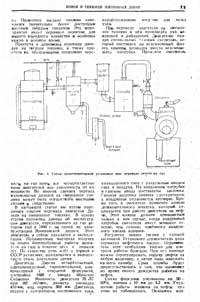 Железнодорожный транспорт №8-12/1943; опыт работы дизеля на смешанном топливе — обложка книги.